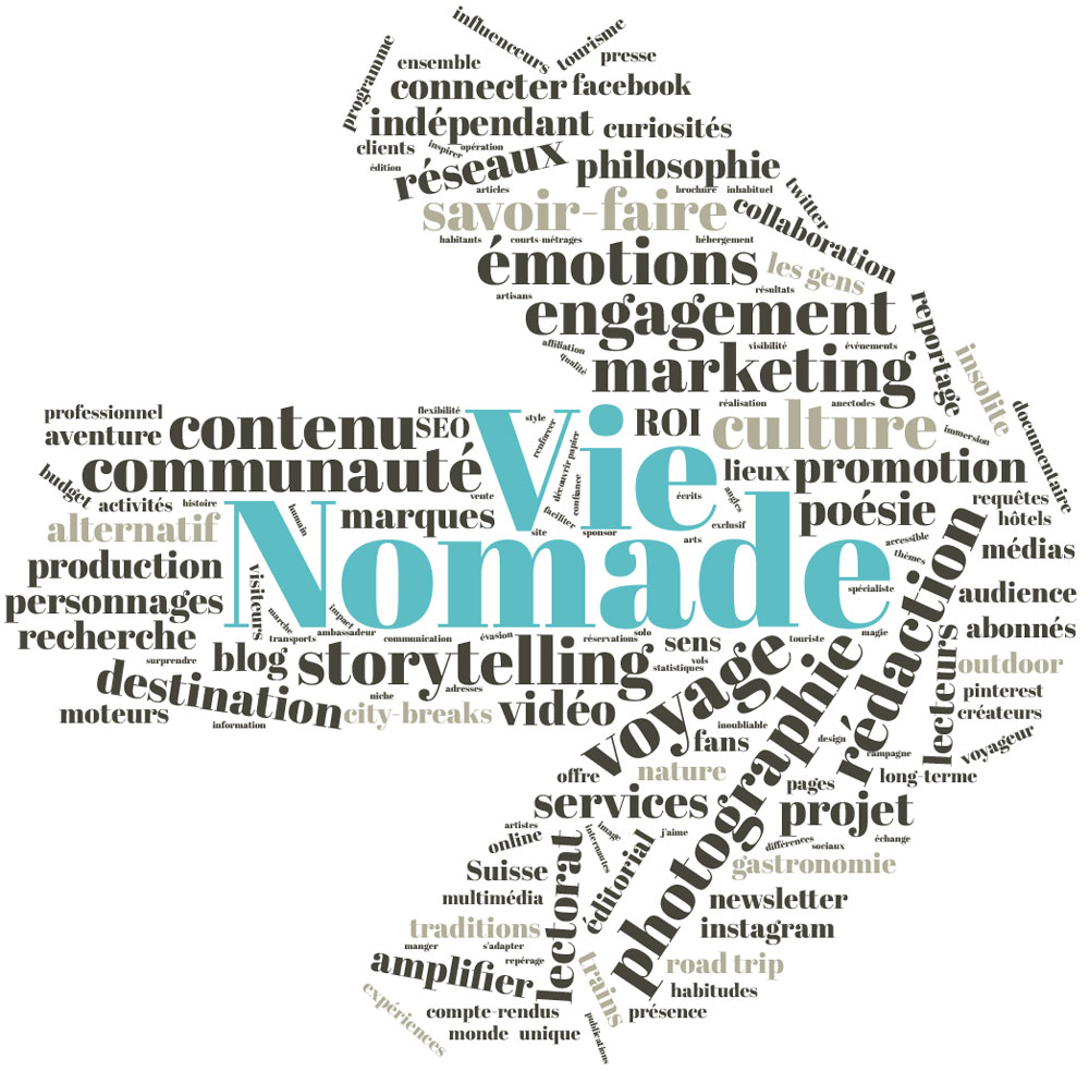 Influence et blogging: Vie Nomade
